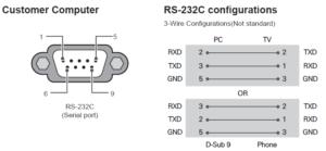 Схема кабеля для подключения к телевизору