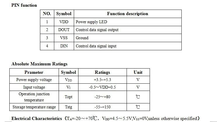 Цоколевка и основные параметры светодиодов WS2812B
