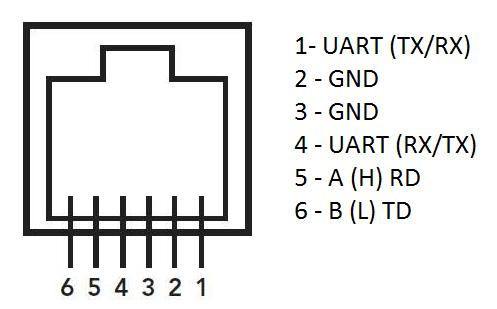 Распиновка разъема RJ12 6P6P