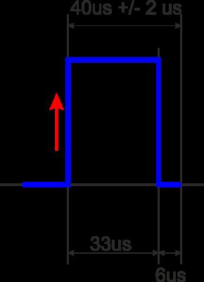 Временная диаграмма бита 0 шины IE-Bus