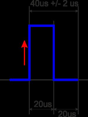 Временная диаграмма бита 1 шины IE-Bus