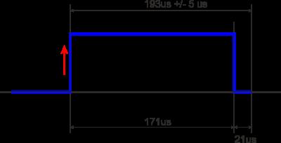 Временная диаграмма стартового бита шины IE-Bus