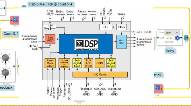 USB интерфейс для программирования DSP аудиопроцессоров Analog Devices в среде Sigma Studio