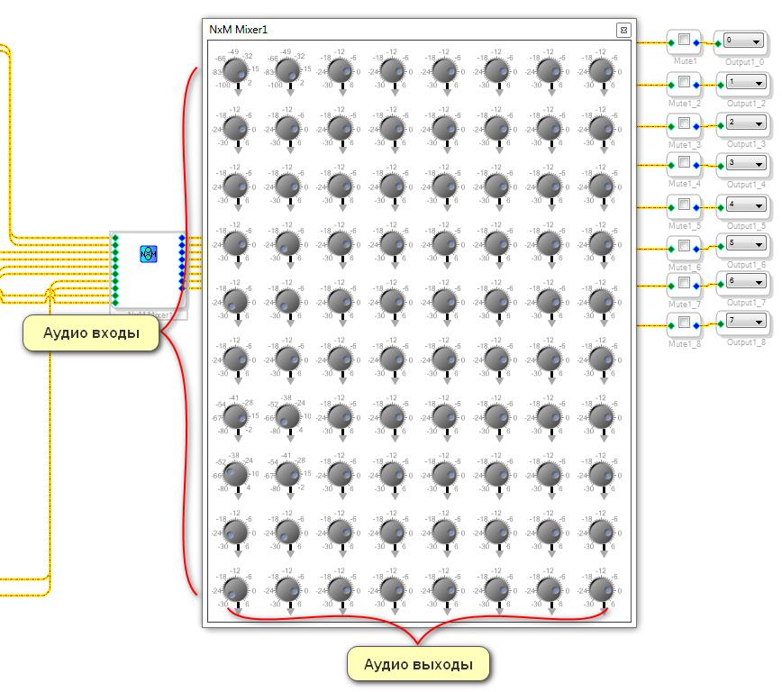 NxM Mixer в конфигурации 10 входов, 8 выходов